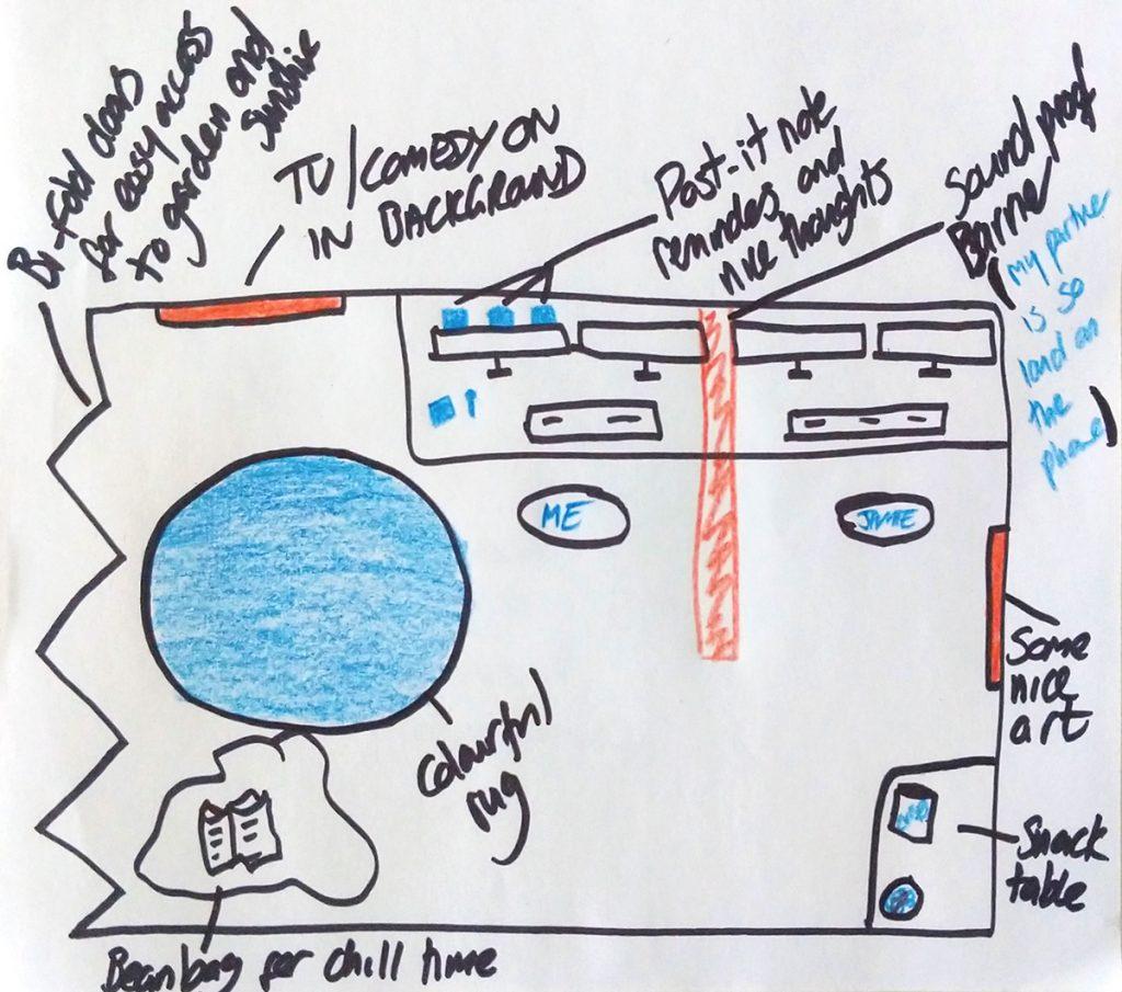 Gemma's creative workspace - for surviving the coronavirus lockdown